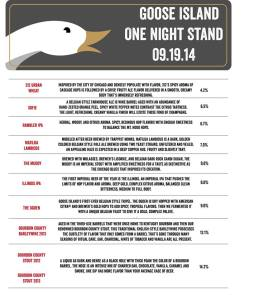 goose island one night stand